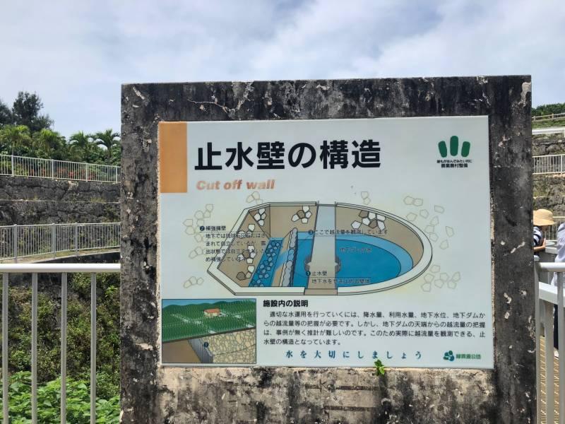 福里ダムにある止水壁の説明図